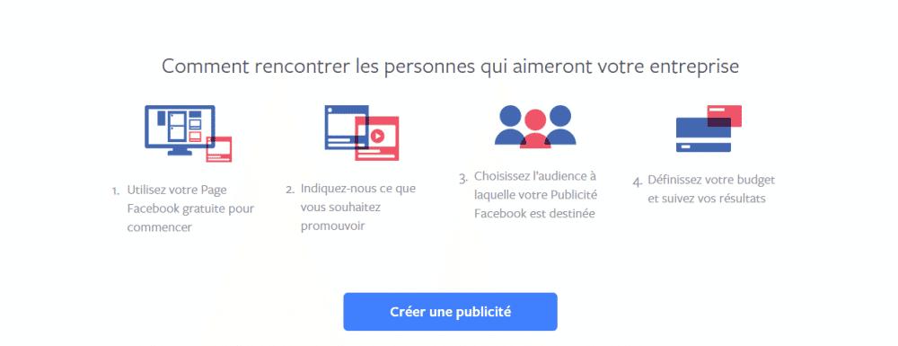 Les Lead Ads de Facebook, en quoi ça consiste ? - Publicité En Ligne