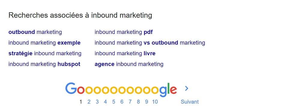 2 Etapes Clefs Pour Un Inbound Marketing Gagnant - Contenu