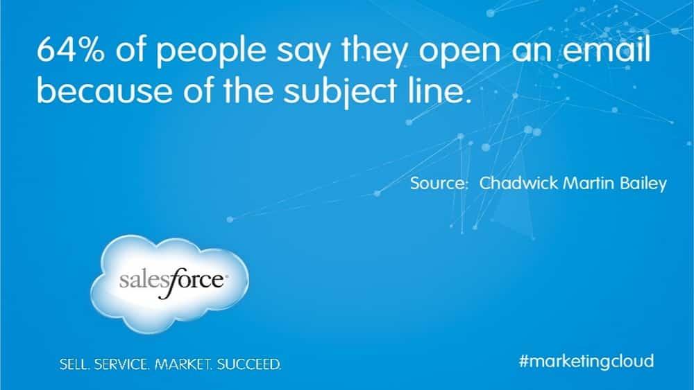 L'objet d'un email est à 64 % la raison principale pour laquelle un internaute ouvre votre email