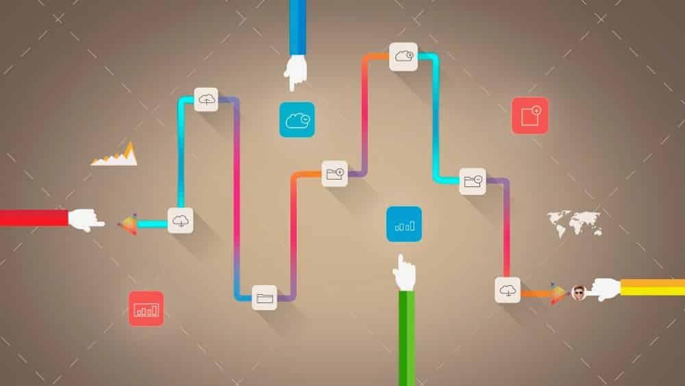 Expérience Utilisateur pourquoi est-ce important pour votre Site ? - Marketing Digital