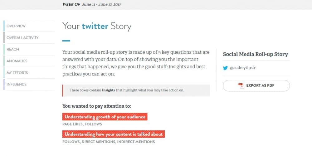 Talu et l'engagement social : le rapport Twitter - Réseaux Sociaux