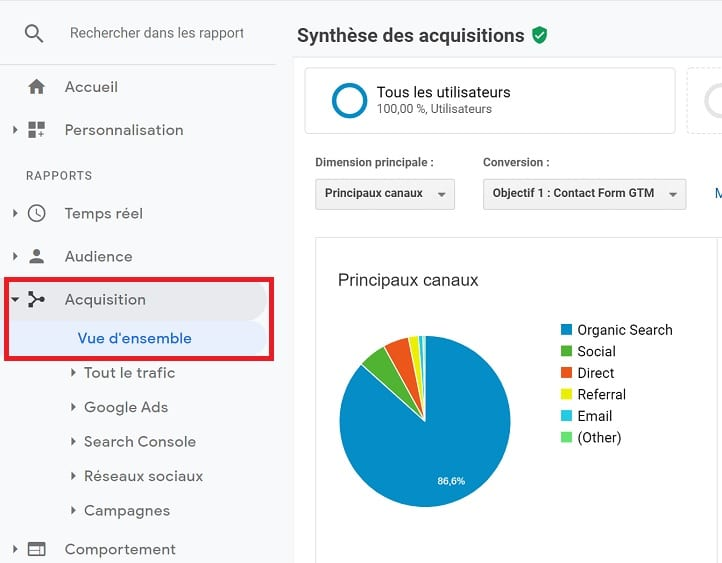 Comment analyser le trafic direct de votre site Web ?
