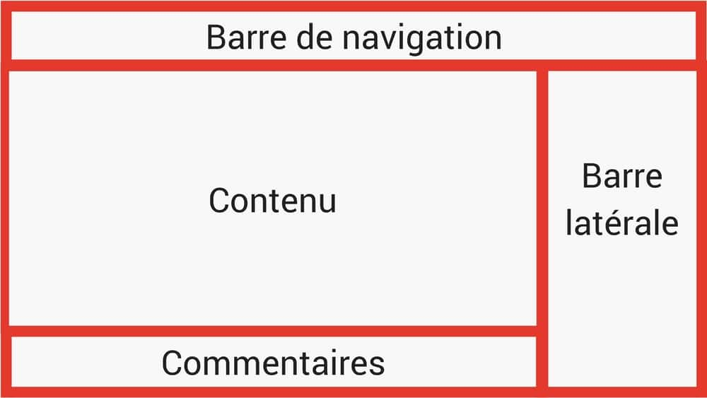 Augmenter les clics sur vos appels à l'action - Marketing Digital