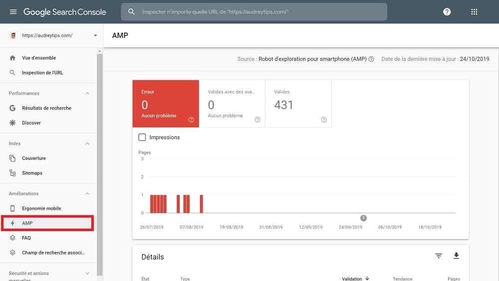 Google Search Consolerépertorie les erreurs AMP