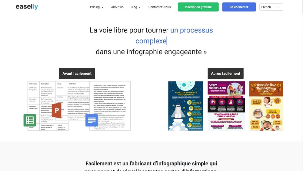 3. Evaluation de EASELLY comme outil d'infographie