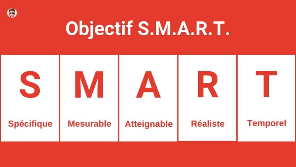 C'est quoi les objectifs SMART ?