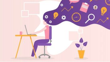 Syndrome de Déconcentration et Marketing Digital