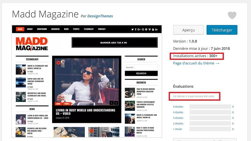 La popularité du thème - un comme exemple Madd Magazine