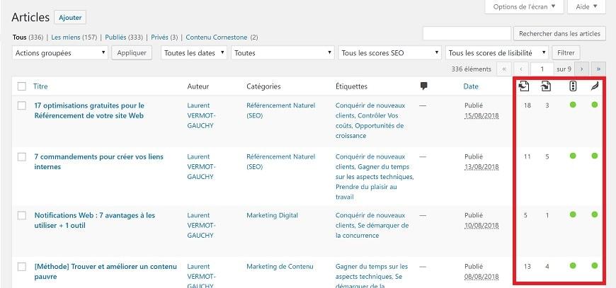 Les indicateurs Yoast dans les listes des types de contenu