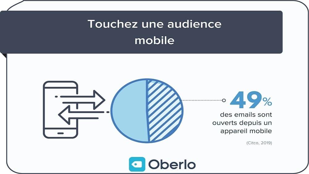 Touchez une audience mobile avec l'emailing