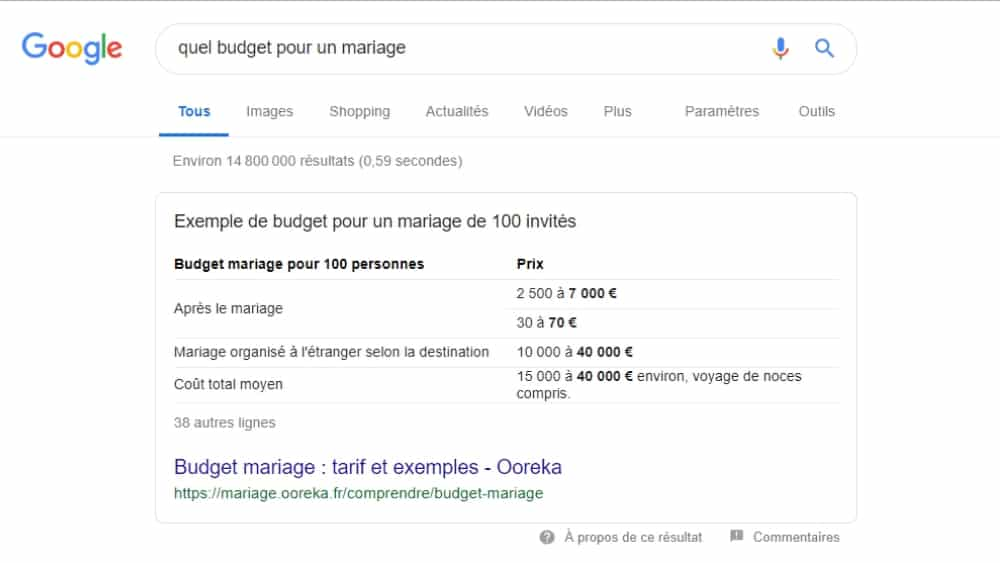 "Les Featured Snippets ""Tableaux"""