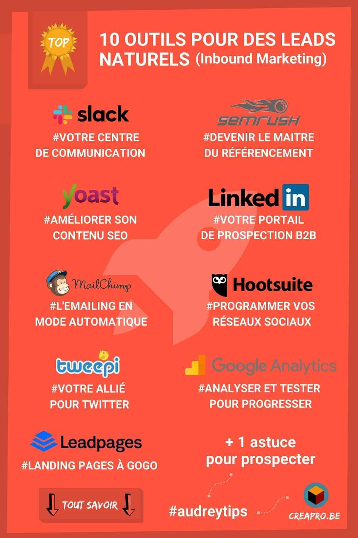 Infographie Une offre d'outils pour l'Inbound Marketing trop fournie