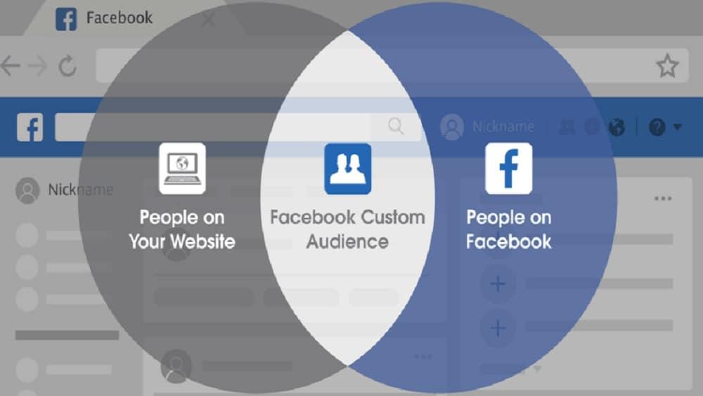 C'est quoi une audience personnalisée sur Facebook Ads ?