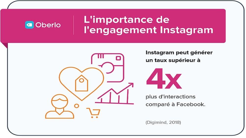 Pourquoi utiliser Instagram pour votre entreprise ?