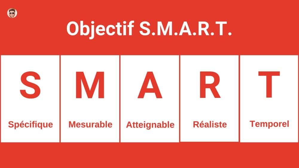 La méthode SMART