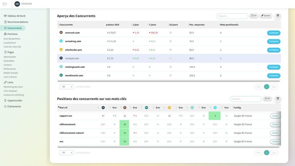 Surveillance SEO - Les positions des concurrents