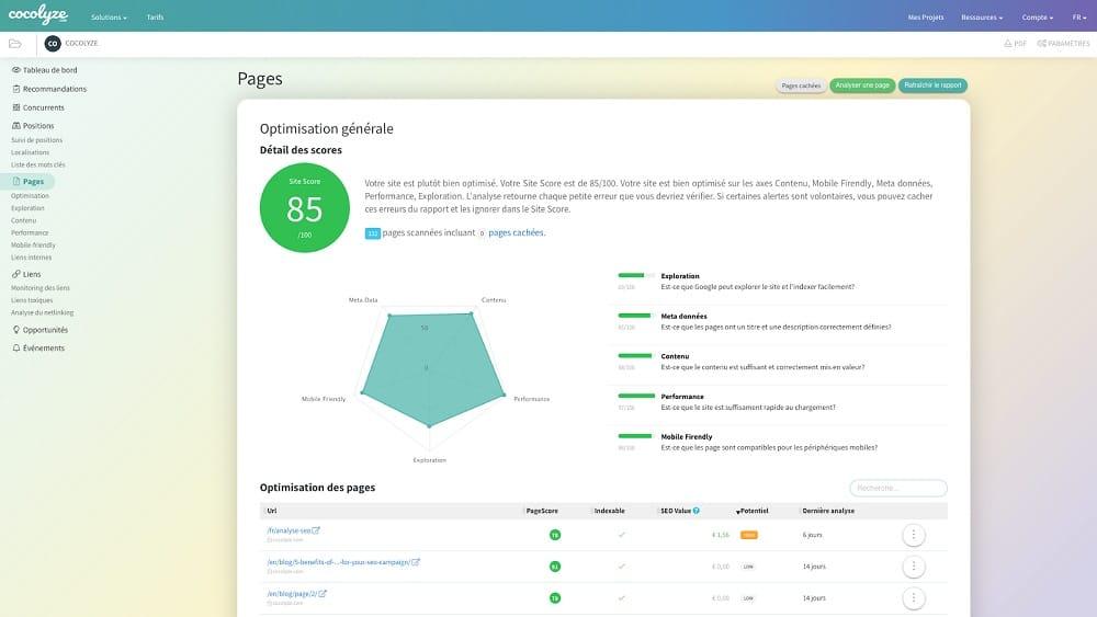 Surveiller la qualité de votre site Internet et de ses contenus
