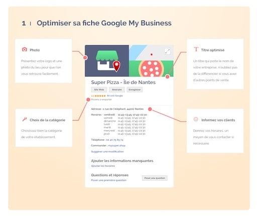 Optimiser votre fiche Google My Business