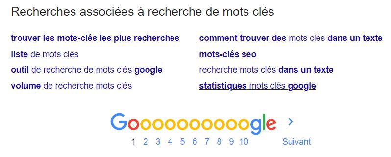 Trouver les mots-clés que les internautes recherchent - Les Recherches associées de Google