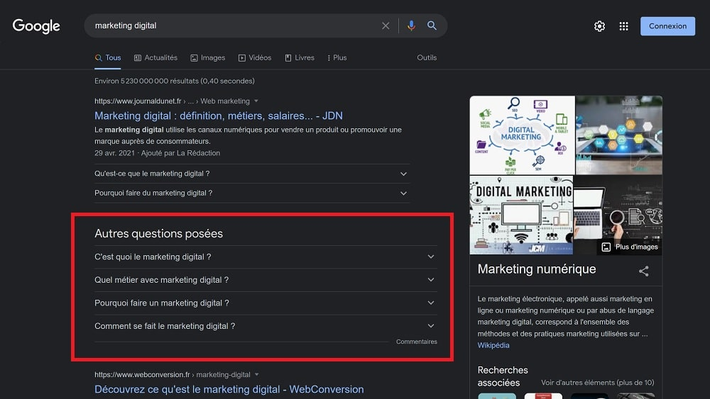 Pourquoi identifier les questions que se posent les internautes ?