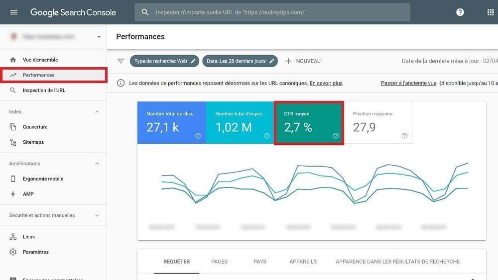Comment connaître le taux de clics moyen sur l'ensemble des pages de votre site ?