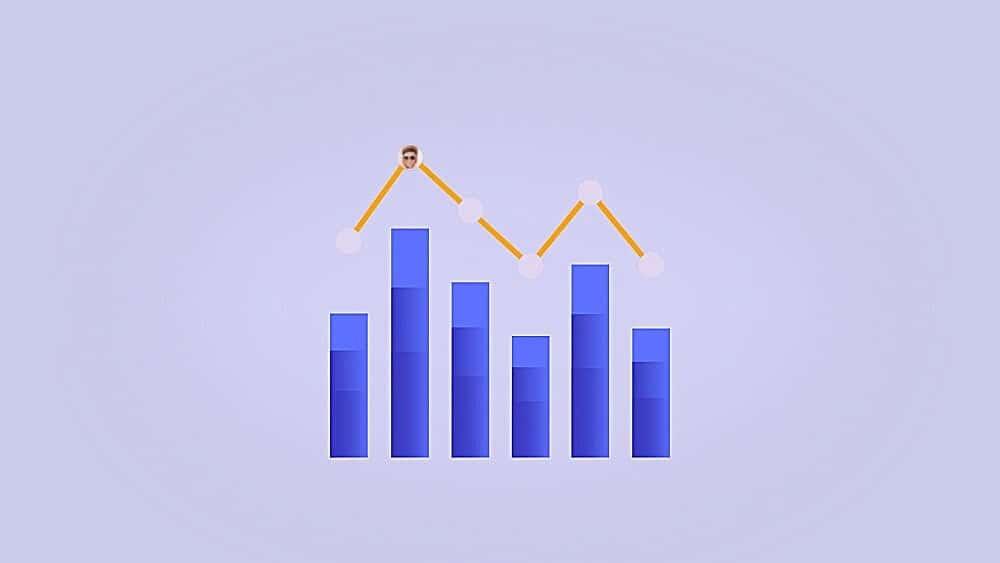 Les 7 principaux indicateurs de performance du Marketing de Contenu