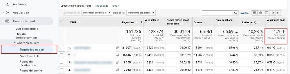 """En activant la fonction """"Commerce électronique"""" dans Google Analytics, vous obtenez ces chiffres sur le rapport :  Comportement > Contenu du site > Toutes les pages"""
